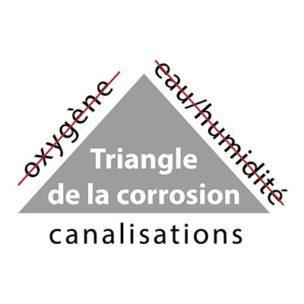 triangle_corrosion